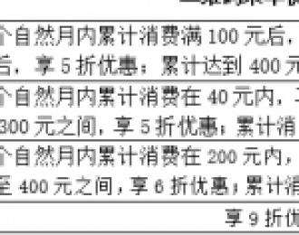青岛地铁App上线三大乘车优惠功能
